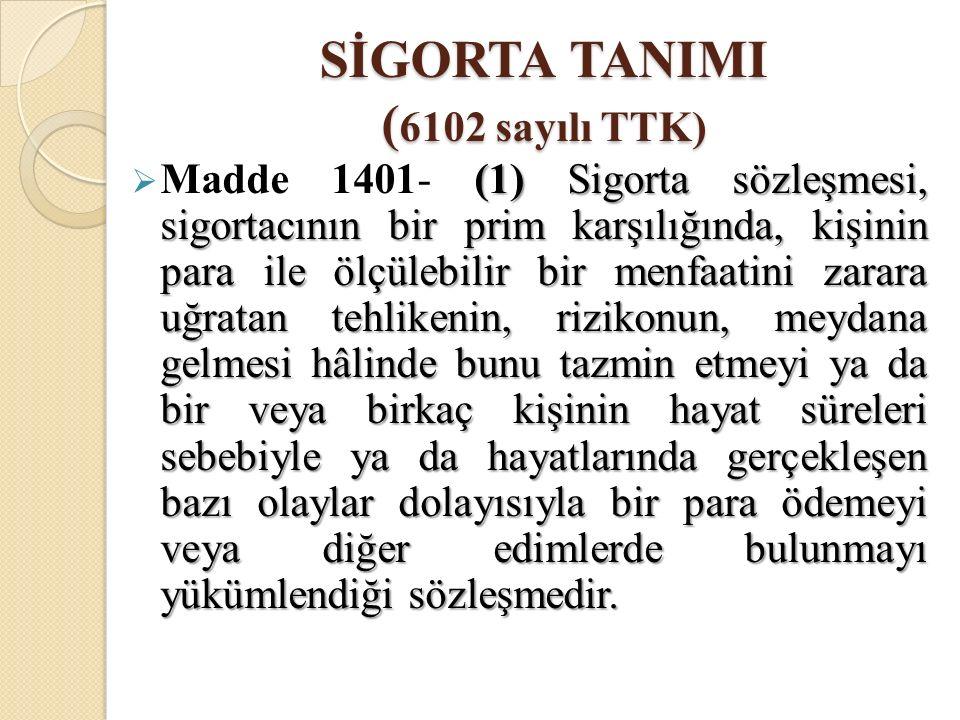 SİGORTA TANIMI ( 6102 sayılı TTK) (1) Sigorta sözleşmesi, sigortacının bir prim karşılığında, kişinin para ile ölçülebilir bir menfaatini zarara uğrat