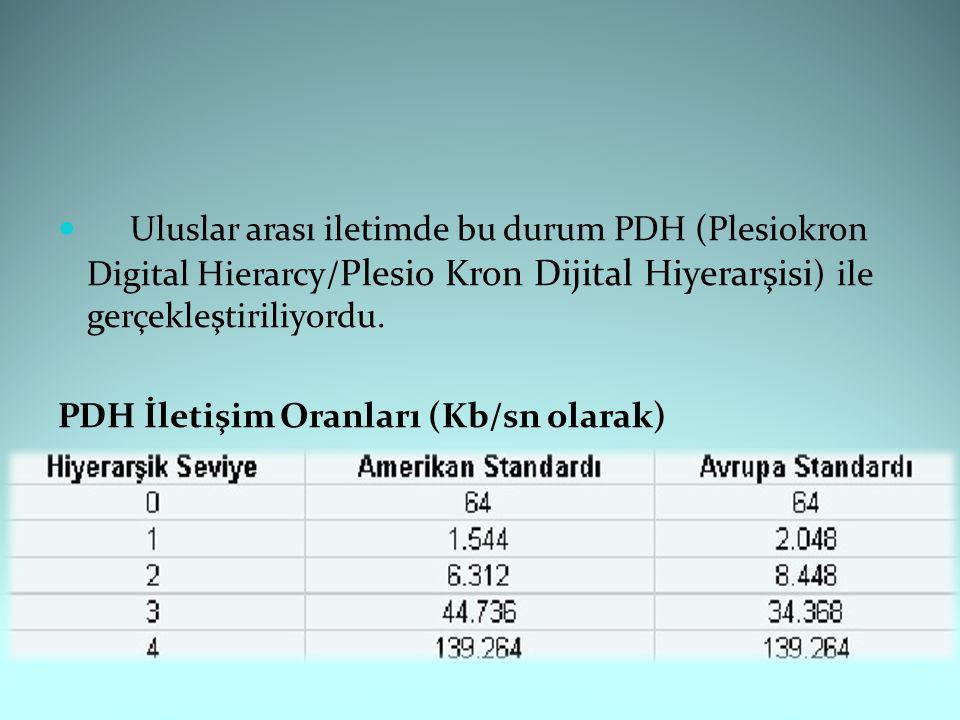 Uluslar arası iletimde bu durum PDH (Plesiokron Digital Hierarcy/ Plesio Kron Dijital Hiyerarşisi ) ile gerçekleştiriliyordu.
