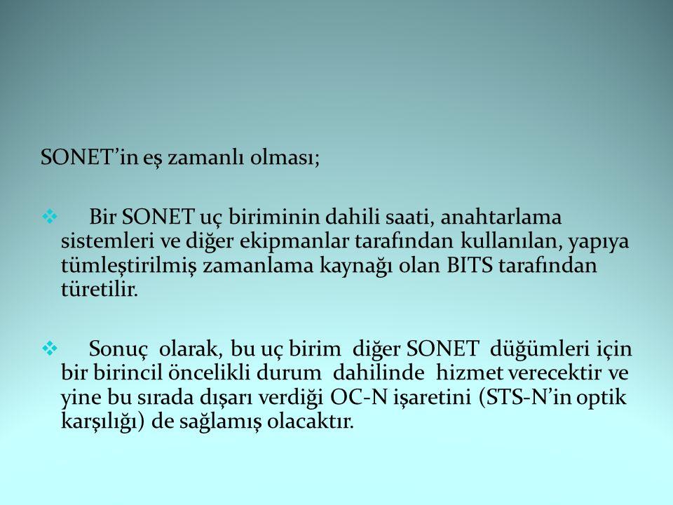 SONET'in eş zamanlı olması;  Bir SONET uç biriminin dahili saati, anahtarlama sistemleri ve diğer ekipmanlar tarafından kullanılan, yapıya tümleştirilmiş zamanlama kaynağı olan BITS tarafından türetilir.