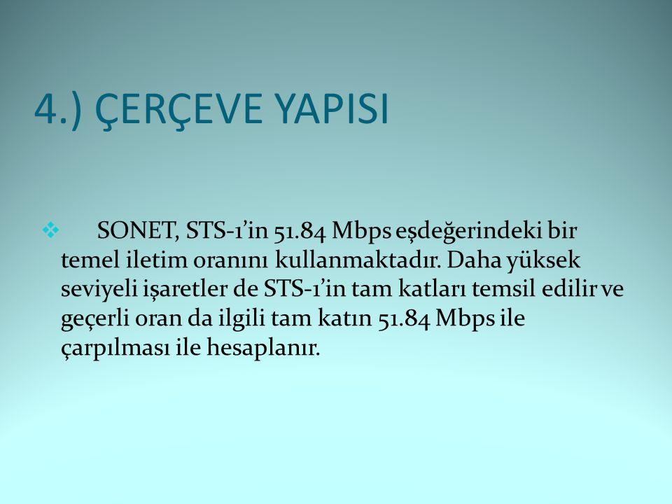 4.) ÇERÇEVE YAPISI  SONET, STS-1'in 51.84 Mbps eşdeğerindeki bir temel iletim oranını kullanmaktadır.