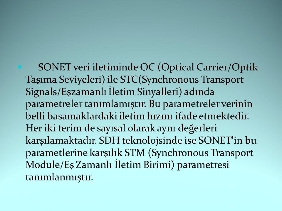 SONET veri iletiminde OC (Optical Carrier/Optik Taşıma Seviyeleri) ile STC(Synchronous Transport Signals/Eşzamanlı İletim Sinyalleri) adında parametreler tanımlamıştır.