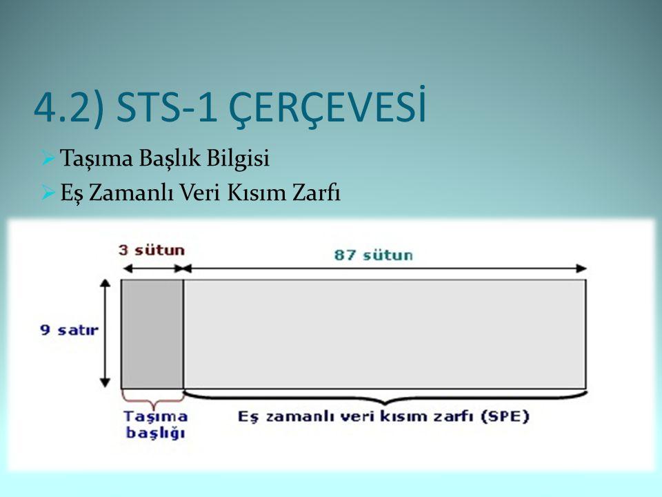 4.2) STS-1 ÇERÇEVESİ  Taşıma Başlık Bilgisi  Eş Zamanlı Veri Kısım Zarfı