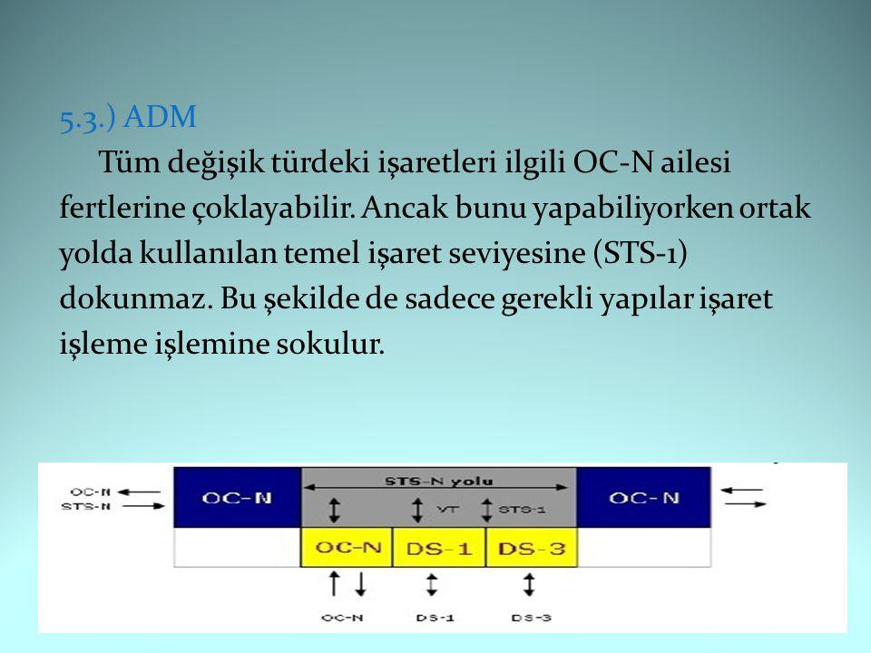5.3.) ADM Tüm değişik türdeki işaretleri ilgili OC-N ailesi fertlerine çoklayabilir.