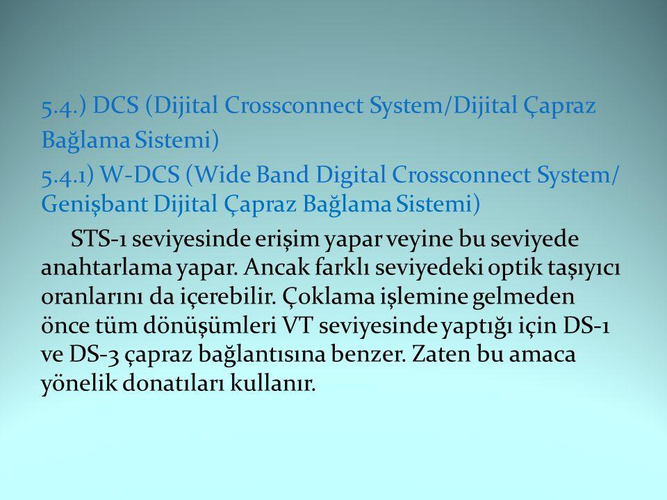 5.4.) DCS (Dijital Crossconnect System/Dijital Çapraz Bağlama Sistemi) 5.4.1) W-DCS (Wide Band Digital Crossconnect System/ Genişbant Dijital Çapraz Bağlama Sistemi) STS-1 seviyesinde erişim yapar veyine bu seviyede anahtarlama yapar.