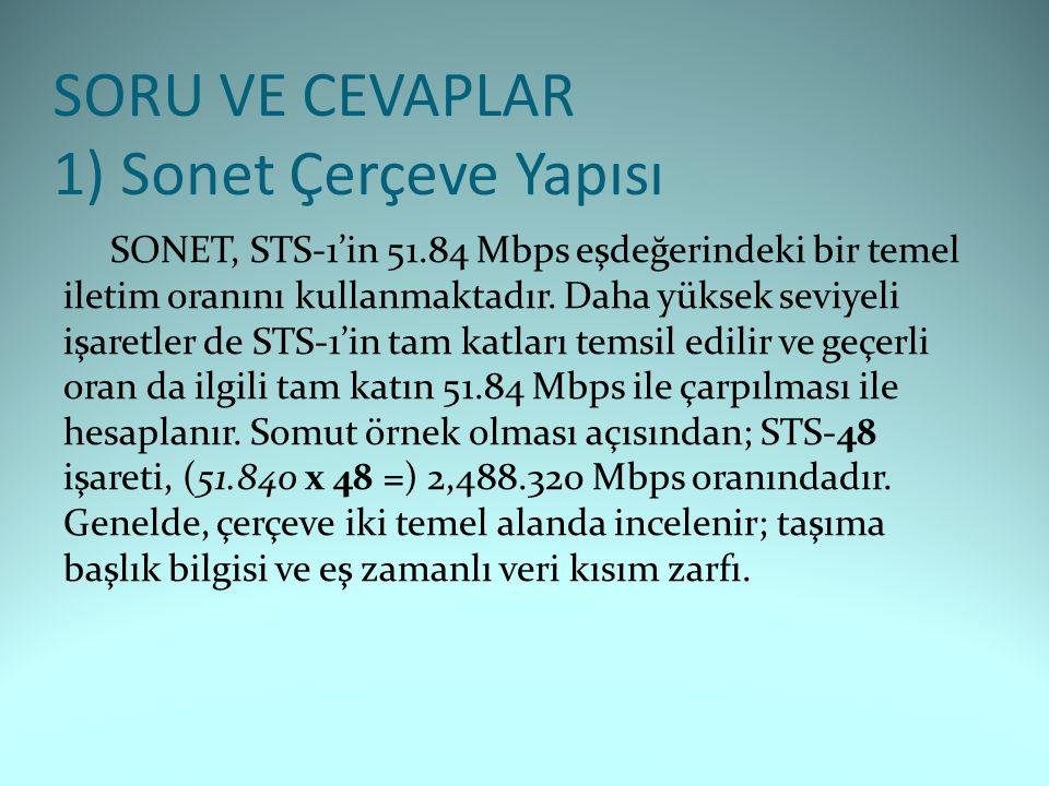 SORU VE CEVAPLAR 1) Sonet Çerçeve Yapısı SONET, STS-1'in 51.84 Mbps eşdeğerindeki bir temel iletim oranını kullanmaktadır.