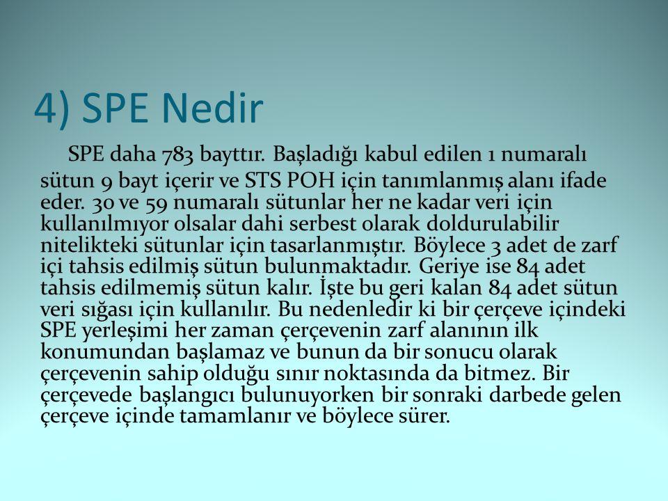 4) SPE Nedir SPE daha 783 bayttır.