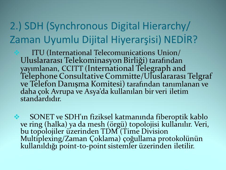 2.) SDH (Synchronous Digital Hierarchy/ Zaman Uyumlu Dijital Hiyerarşisi) NEDİR.