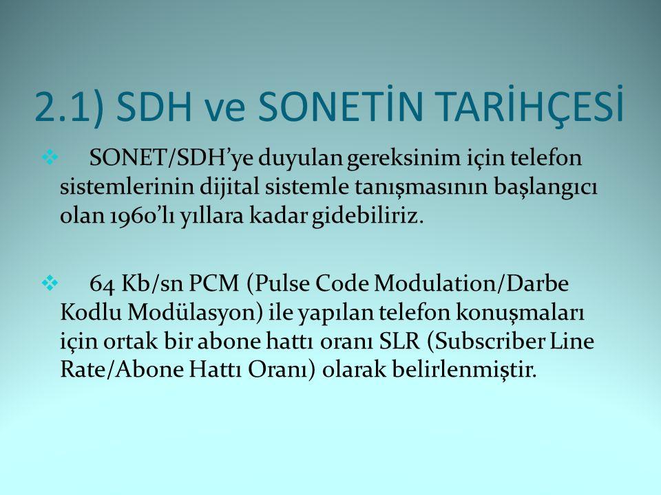 2.1) SDH ve SONETİN TARİHÇESİ  SONET/SDH'ye duyulan gereksinim için telefon sistemlerinin dijital sistemle tanışmasının başlangıcı olan 1960'lı yıllara kadar gidebiliriz.