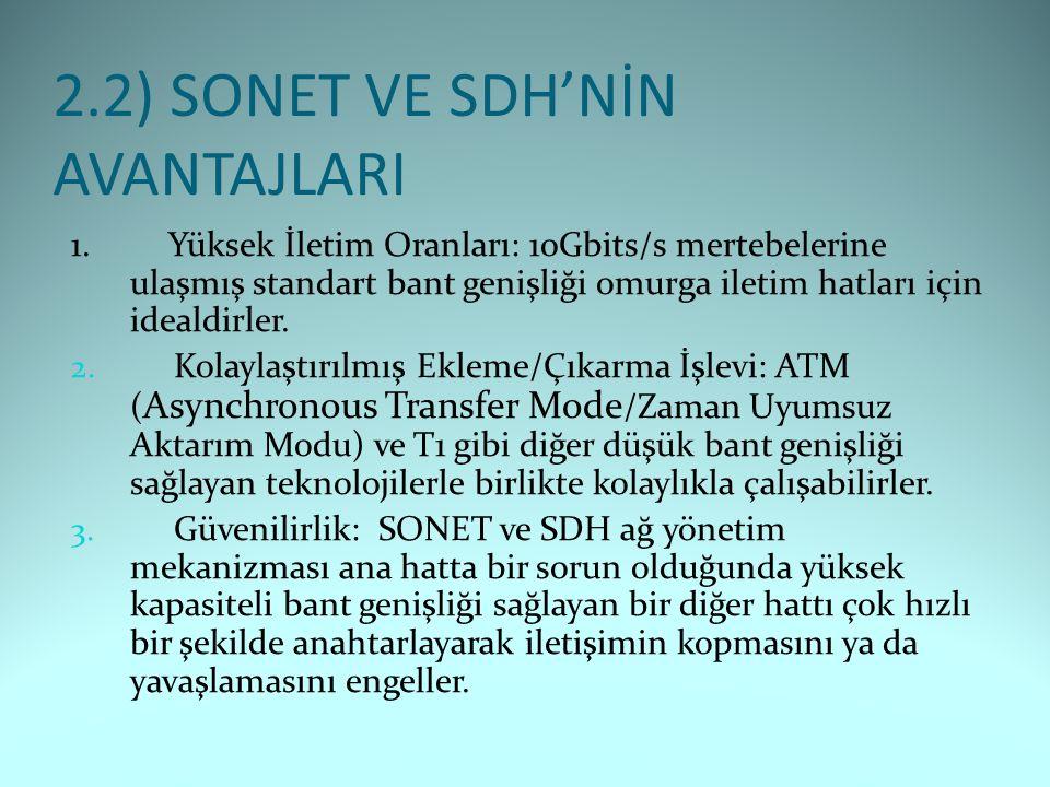 2.2) SONET VE SDH'NİN AVANTAJLARI 1.