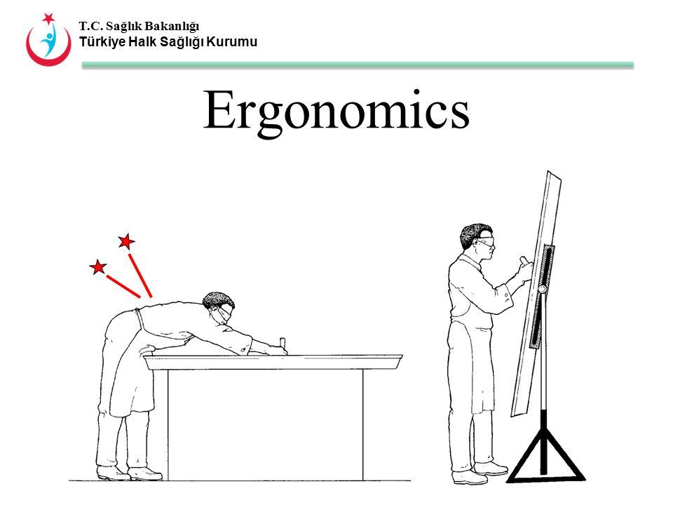 T.C. Sağlık Bakanlığı Türkiye Halk Sağlığı Kurumu Ergonomics