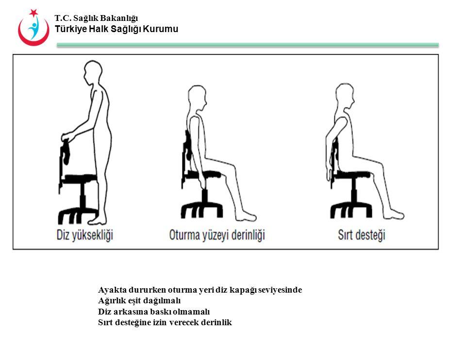 T.C. Sağlık Bakanlığı Türkiye Halk Sağlığı Kurumu Ayakta dururken oturma yeri diz kapağı seviyesinde Ağırlık eşit dağılmalı Diz arkasına baskı olmamal