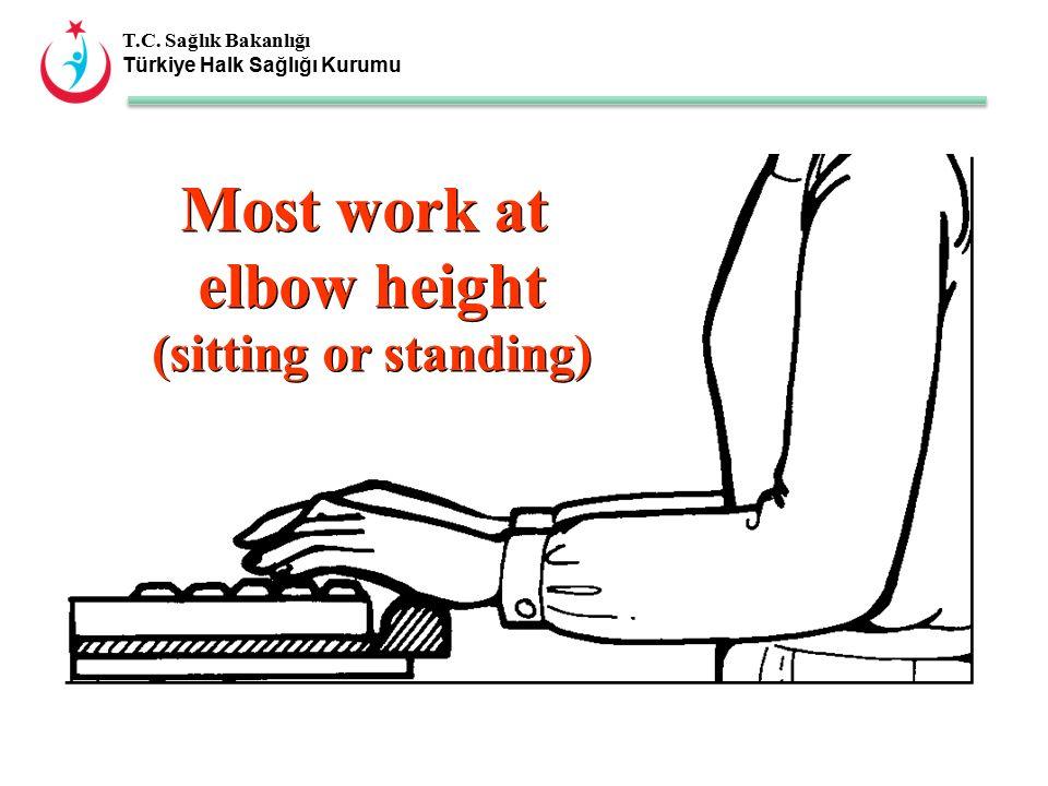 T.C. Sağlık Bakanlığı Türkiye Halk Sağlığı Kurumu Most work at elbow height (sitting or standing) Most work at elbow height (sitting or standing)