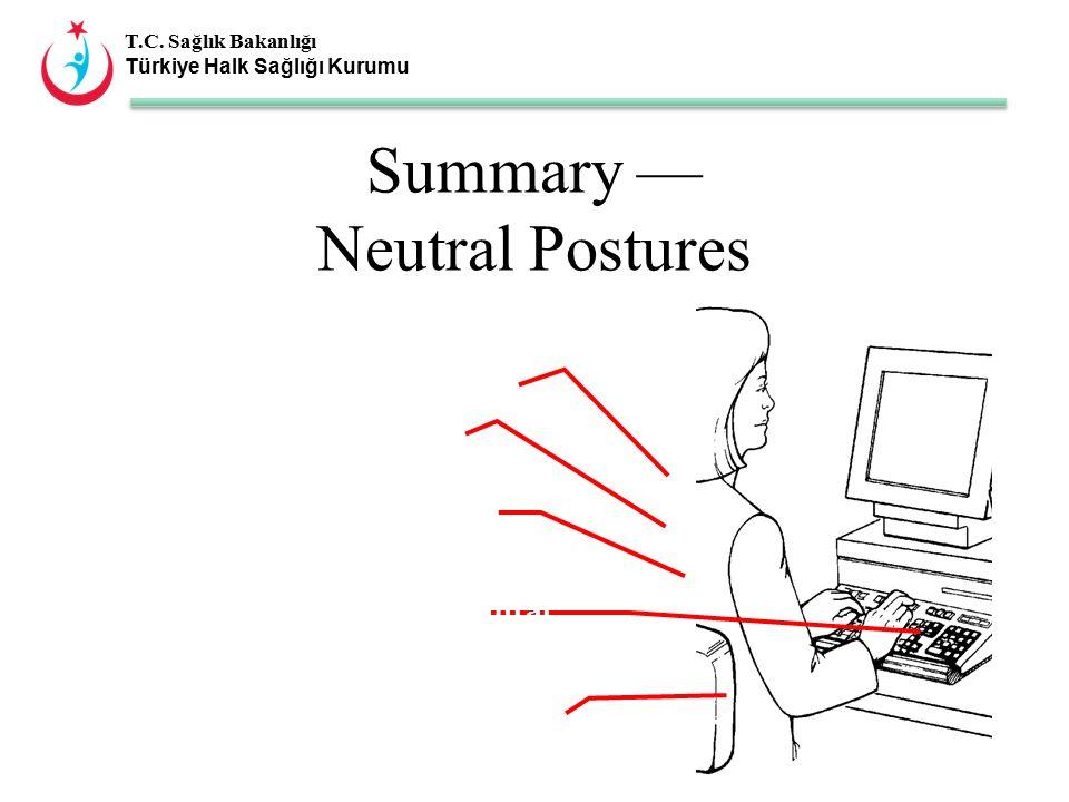 T.C. Sağlık Bakanlığı Türkiye Halk Sağlığı Kurumu Summary — Neutral Postures Nec Shoulders relaxed Elbows at sides Wrists in neutral Back with S-curve