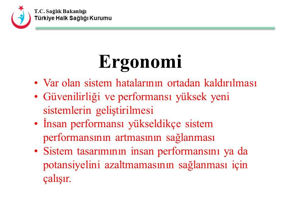 T.C. Sağlık Bakanlığı Türkiye Halk Sağlığı Kurumu Ergonomi Var olan sistem hatalarının ortadan kaldırılması Güvenilirliği ve performansı yüksek yeni s