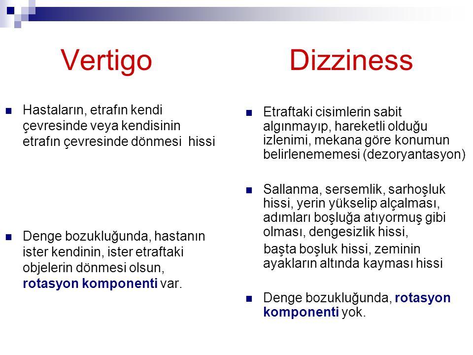 Taburculuk kriterleri Periferik vertigo Şikayetleri geçince taburcu, İlk ataksa,testler için KBB plk.