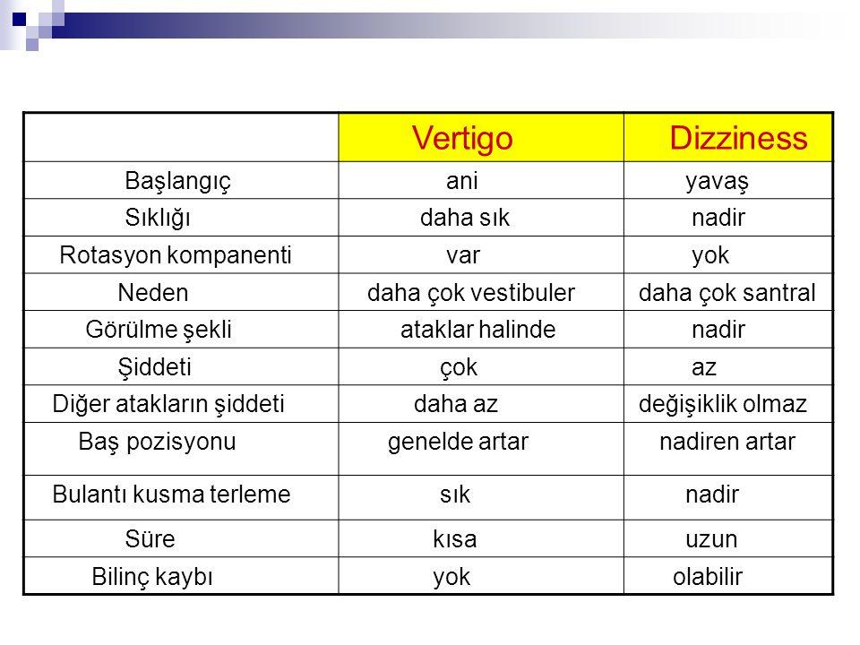 Sınıflandırma Gerçek vertigolar Periferik tip vertigolar Santral tip vertigolar Pseudo vertigolar (dizziness)
