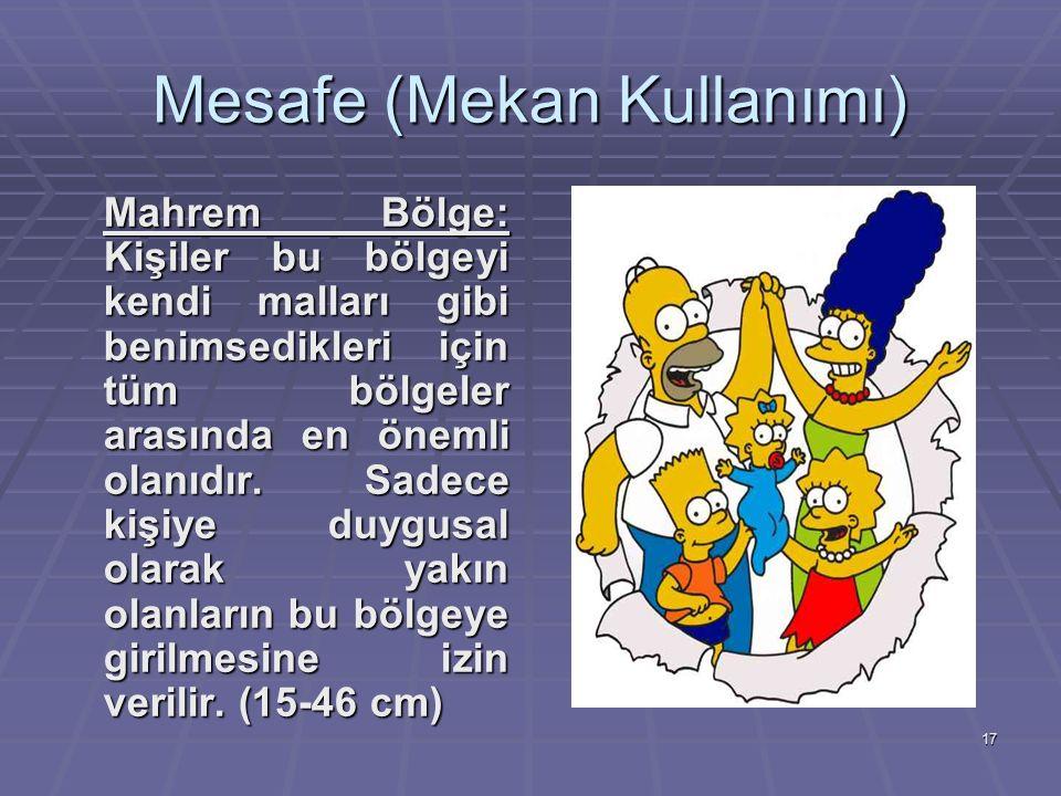 17 Mesafe (Mekan Kullanımı) Mahrem Bölge: Kişiler bu bölgeyi kendi malları gibi benimsedikleri için tüm bölgeler arasında en önemli olanıdır.