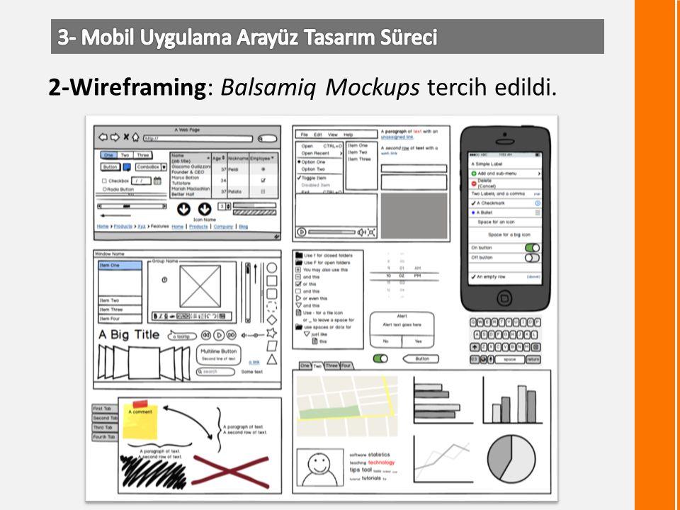 2-Wireframing: Balsamiq Mockups tercih edildi.