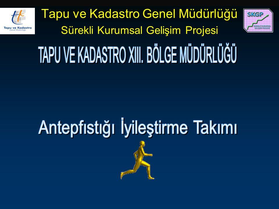 Tapu ve Kadastro Genel Müdürlüğü Sürekli Kurumsal Gelişim Projesi