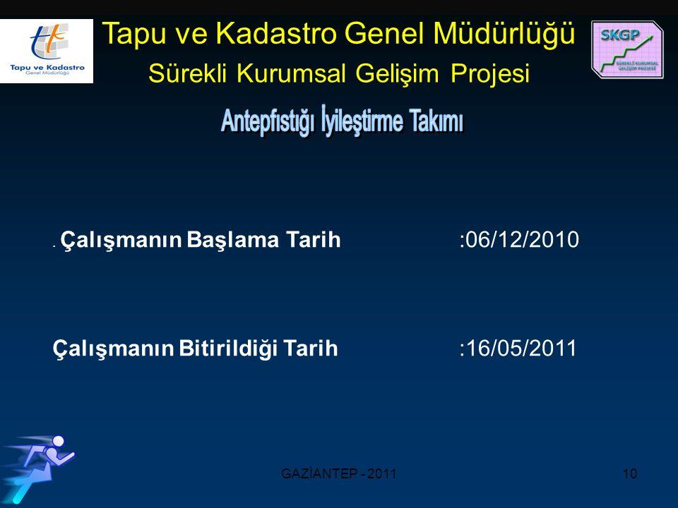 GAZİANTEP - 201110.