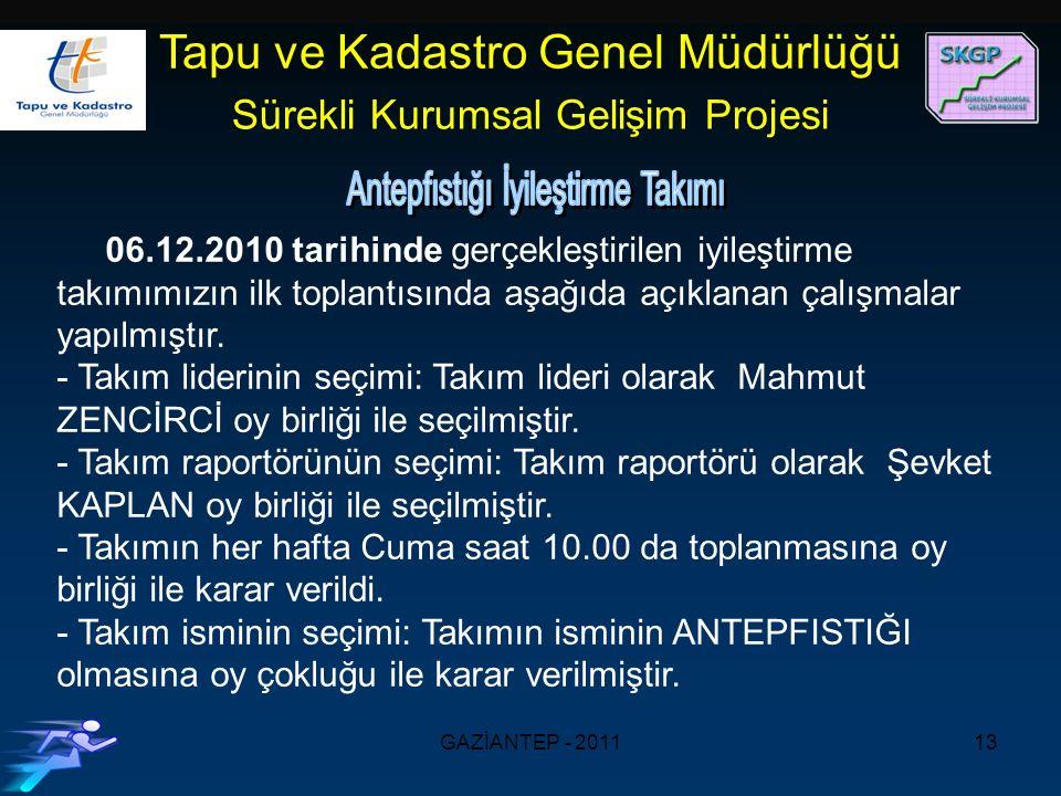 GAZİANTEP - 201113 06.12.2010 tarihinde gerçekleştirilen iyileştirme takımımızın ilk toplantısında aşağıda açıklanan çalışmalar yapılmıştır.