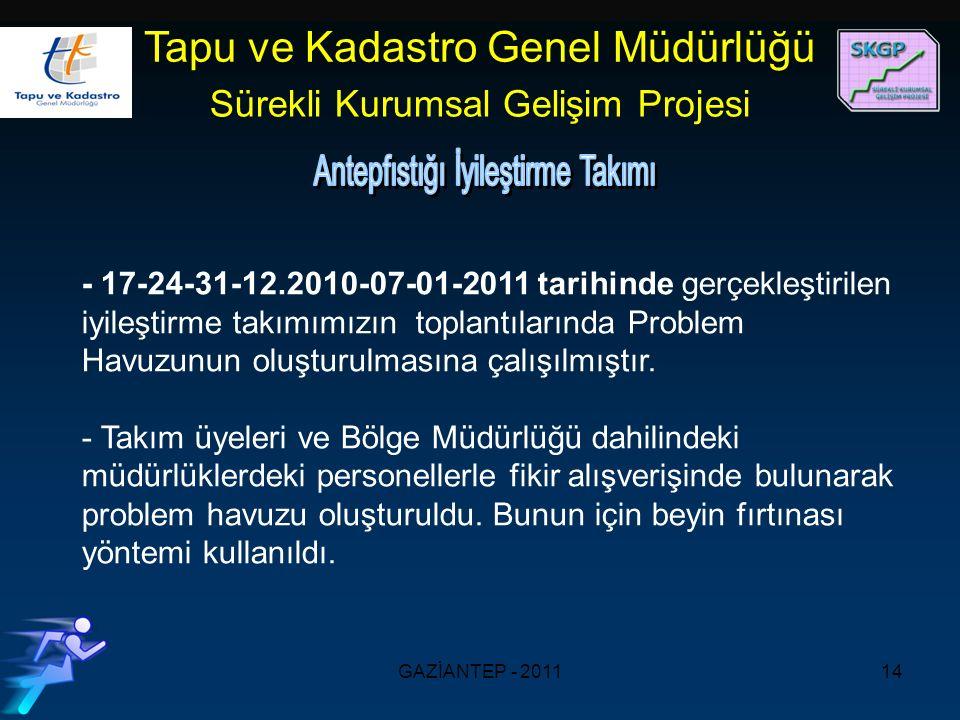 GAZİANTEP - 201114 - 17-24-31-12.2010-07-01-2011 tarihinde gerçekleştirilen iyileştirme takımımızın toplantılarında Problem Havuzunun oluşturulmasına çalışılmıştır.