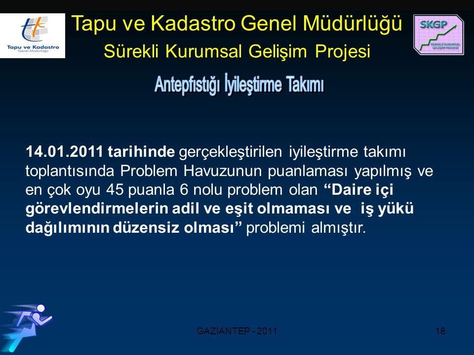GAZİANTEP - 201118 Tapu ve Kadastro Genel Müdürlüğü Sürekli Kurumsal Gelişim Projesi 14.01.2011 tarihinde gerçekleştirilen iyileştirme takımı toplantısında Problem Havuzunun puanlaması yapılmış ve en çok oyu 45 puanla 6 nolu problem olan Daire içi görevlendirmelerin adil ve eşit olmaması ve iş yükü dağılımının düzensiz olması problemi almıştır.