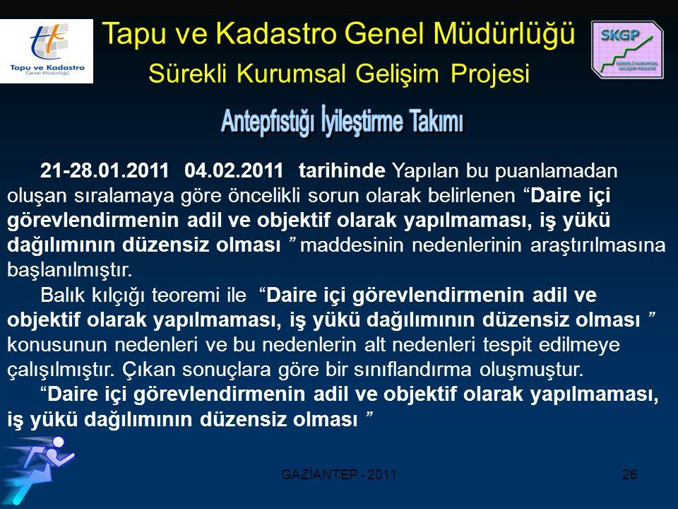 GAZİANTEP - 201126 Tapu ve Kadastro Genel Müdürlüğü Sürekli Kurumsal Gelişim Projesi 21-28.01.2011 04.02.2011 tarihinde Yapılan bu puanlamadan oluşan sıralamaya göre öncelikli sorun olarak belirlenen Daire içi görevlendirmenin adil ve objektif olarak yapılmaması, iş yükü dağılımının düzensiz olması maddesinin nedenlerinin araştırılmasına başlanılmıştır.