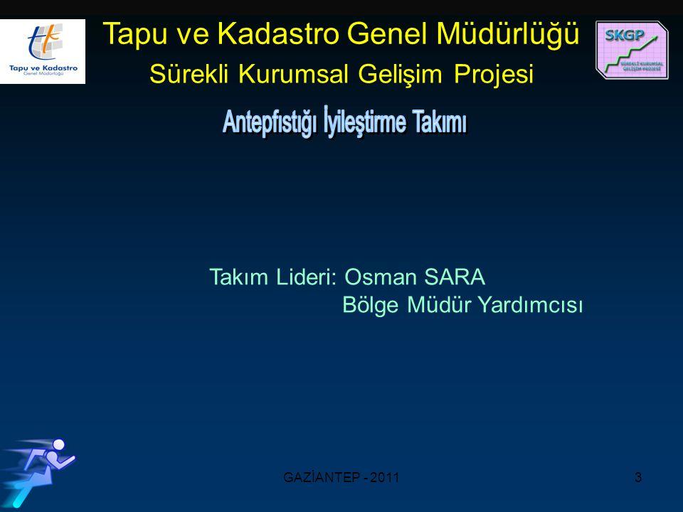 GAZİANTEP - 20113 Takım Lideri: Osman SARA Bölge Müdür Yardımcısı Tapu ve Kadastro Genel Müdürlüğü Sürekli Kurumsal Gelişim Projesi