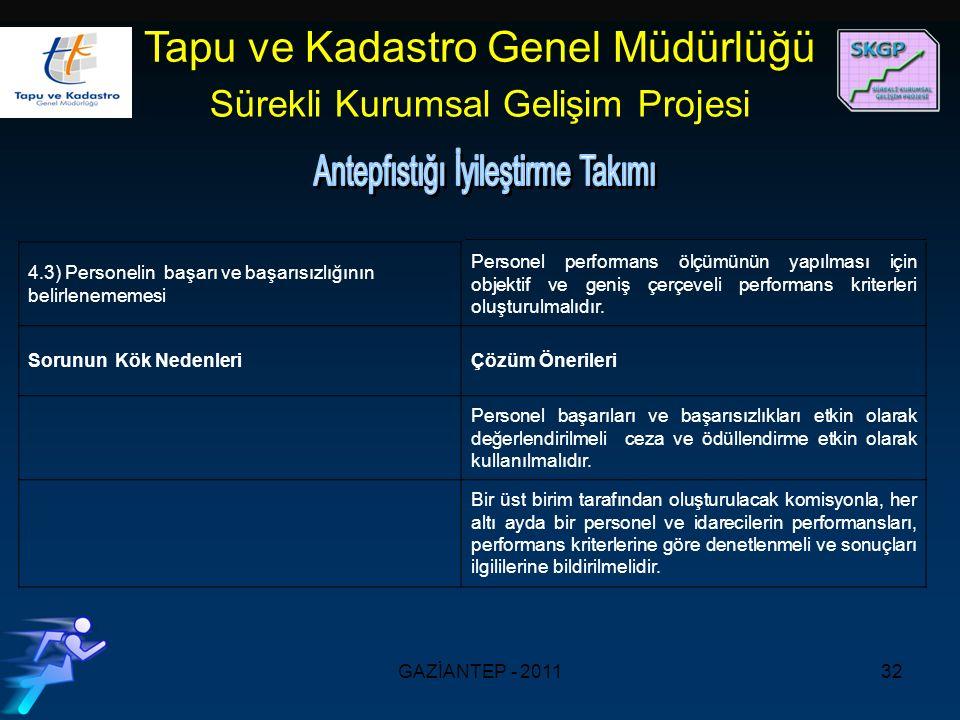 GAZİANTEP - 201132 Tapu ve Kadastro Genel Müdürlüğü Sürekli Kurumsal Gelişim Projesi 4.3) Personelin başarı ve başarısızlığının belirlenememesi Personel performans ölçümünün yapılması için objektif ve geniş çerçeveli performans kriterleri oluşturulmalıdır.