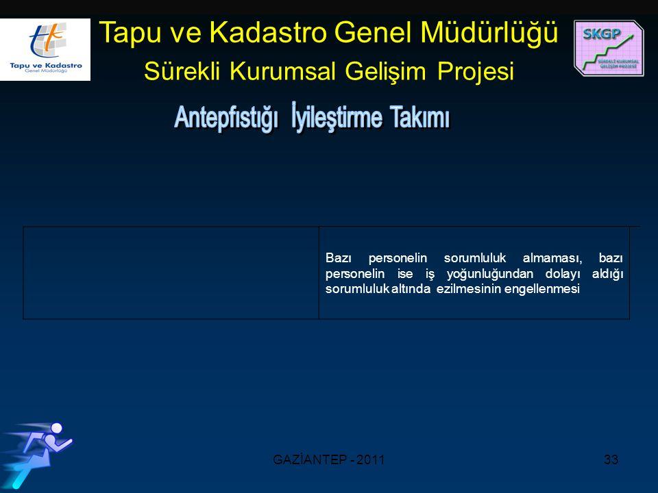 GAZİANTEP - 201133 Tapu ve Kadastro Genel Müdürlüğü Sürekli Kurumsal Gelişim Projesi Bazı personelin sorumluluk almaması, bazı personelin ise iş yoğunluğundan dolayı aldığı sorumluluk altında ezilmesinin engellenmesi