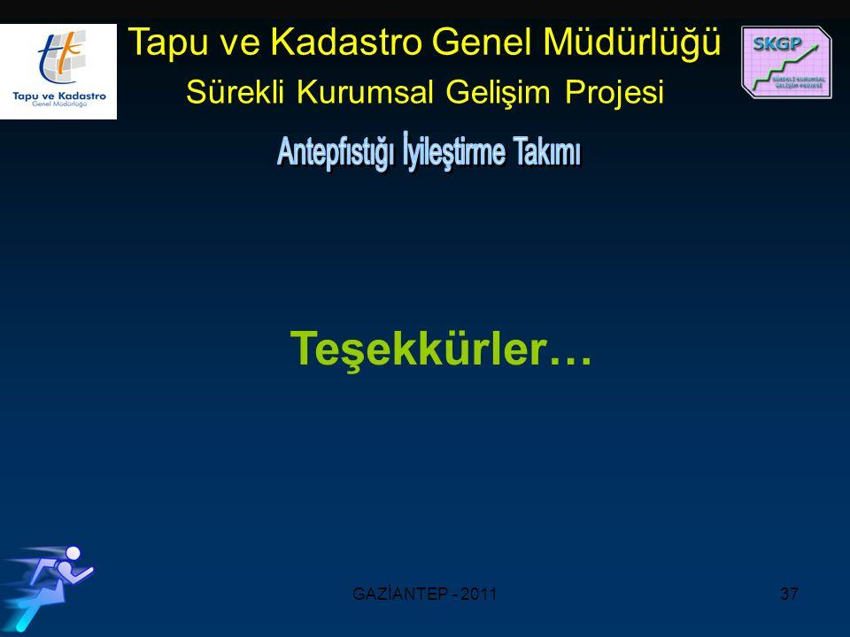 GAZİANTEP - 201137 Tapu ve Kadastro Genel Müdürlüğü Sürekli Kurumsal Gelişim Projesi Teşekkürler…
