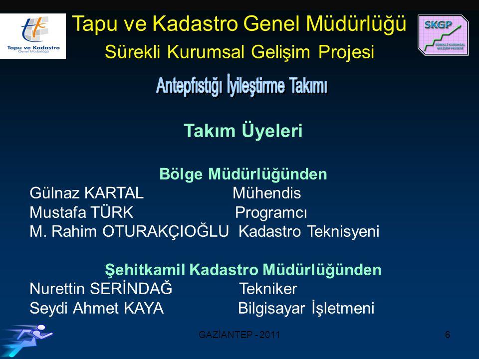 GAZİANTEP - 20116 Takım Üyeleri Bölge Müdürlüğünden Gülnaz KARTAL Mühendis Mustafa TÜRK Programcı M.