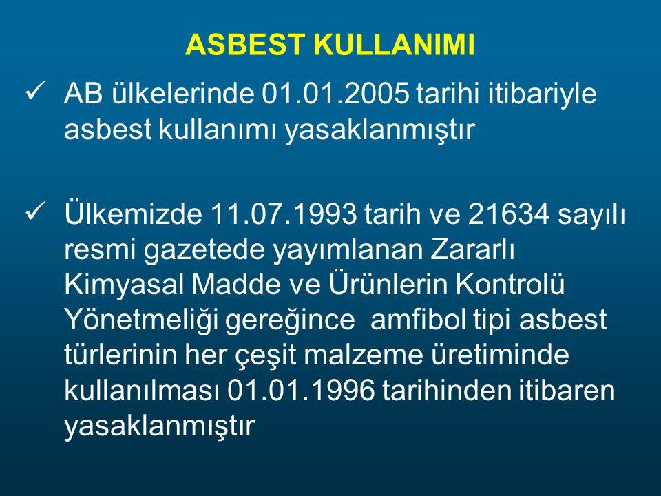 ASBEST KULLANIMI AB ülkelerinde 01.01.2005 tarihi itibariyle asbest kullanımı yasaklanmıştır Ülkemizde 11.07.1993 tarih ve 21634 sayılı resmi gazetede yayımlanan Zararlı Kimyasal Madde ve Ürünlerin Kontrolü Yönetmeliği gereğince amfibol tipi asbest türlerinin her çeşit malzeme üretiminde kullanılması 01.01.1996 tarihinden itibaren yasaklanmıştır