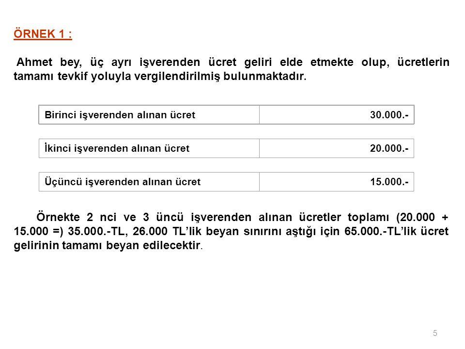 46 Örnek 8 :Avukat Ahmet beyin 2013 yılı içinde elde etmiş olduğu serbest meslek kazancının yanı sıra tamamı tevkif yoluyla vergilendirilmiş iki işverenden ücret geliri ile yine tamamı tevkif yoluyla vergilendirilmiş işyeri kira geliri bulunmaktadır.