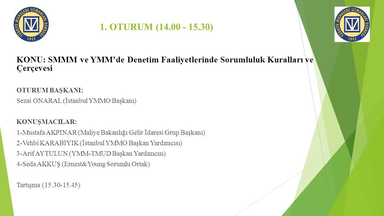 1. OTURUM (14.00 - 15.30) KONU: SMMM ve YMM'de Denetim Faaliyetlerinde Sorumluluk Kuralları ve Çerçevesi OTURUM BAŞKANI: Sezai ONARAL (İstanbul YMMO B