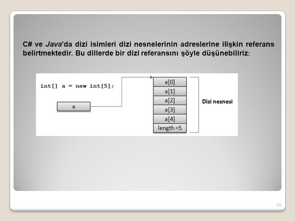 C# ve Java da dizi isimleri dizi nesnelerinin adreslerine ilişkin referans belirtmektedir.