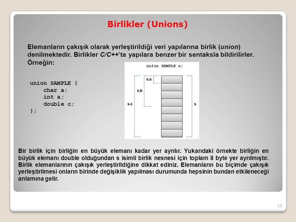 Birlikler (Unions) Elemanların çakışık olarak yerleştirildiği veri yapılarına birlik (union) denilmektedir.