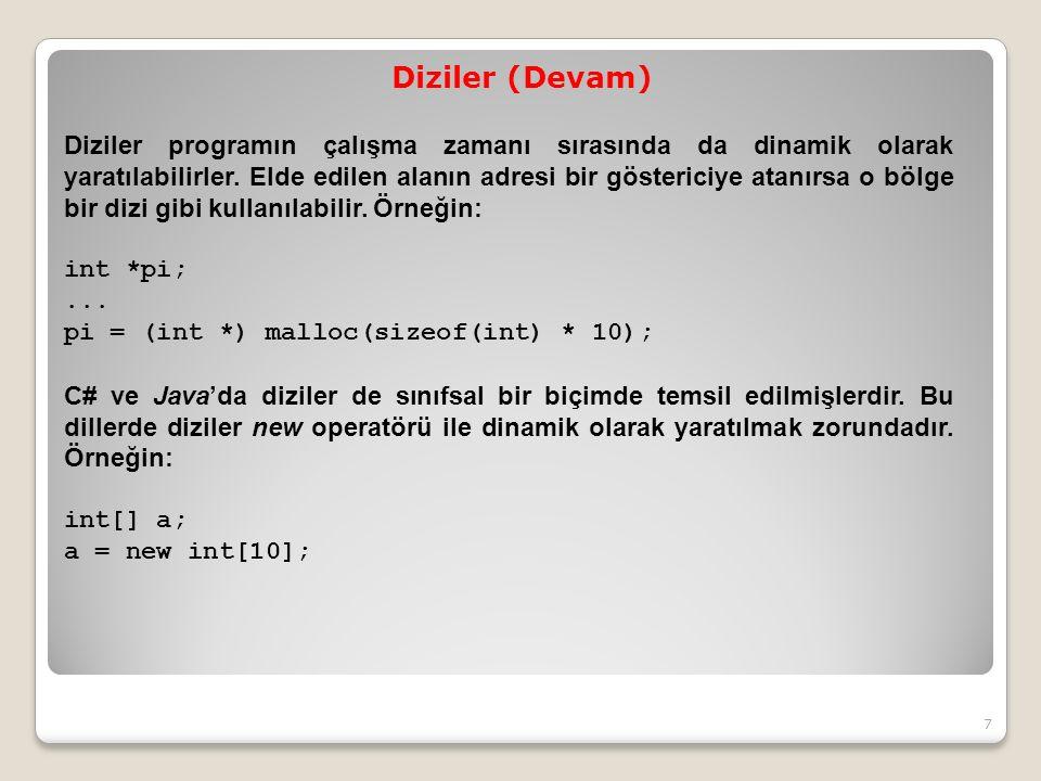 Diziler (Devam) Diziler programın çalışma zamanı sırasında da dinamik olarak yaratılabilirler.