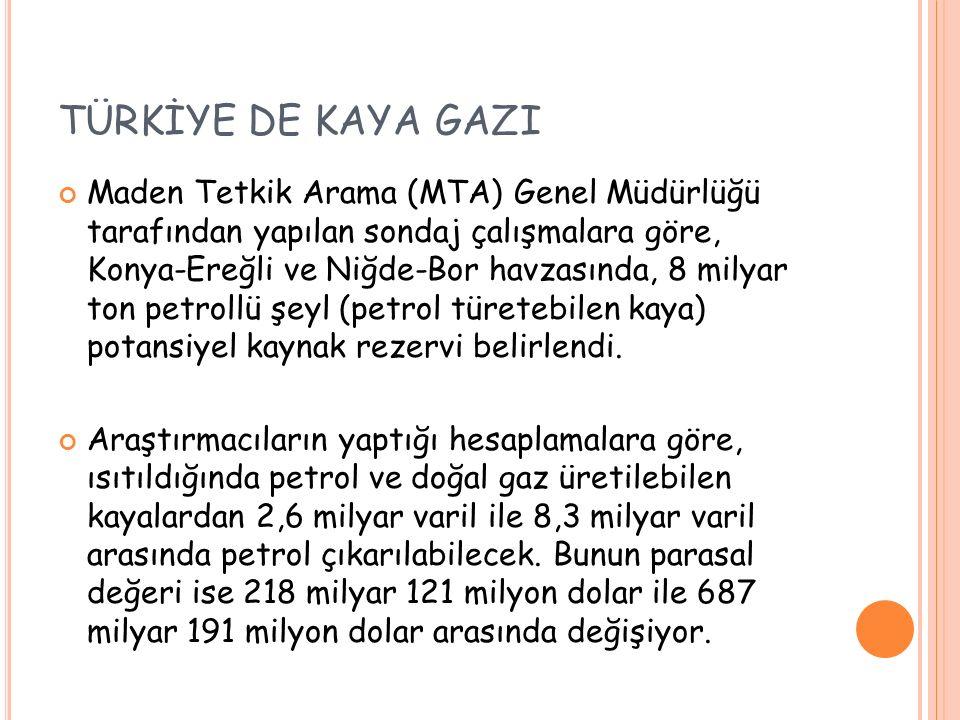 TÜRKİYE DE KAYA GAZI Maden Tetkik Arama (MTA) Genel Müdürlüğü tarafından yapılan sondaj çalışmalara göre, Konya-Ereğli ve Niğde-Bor havzasında, 8 mily