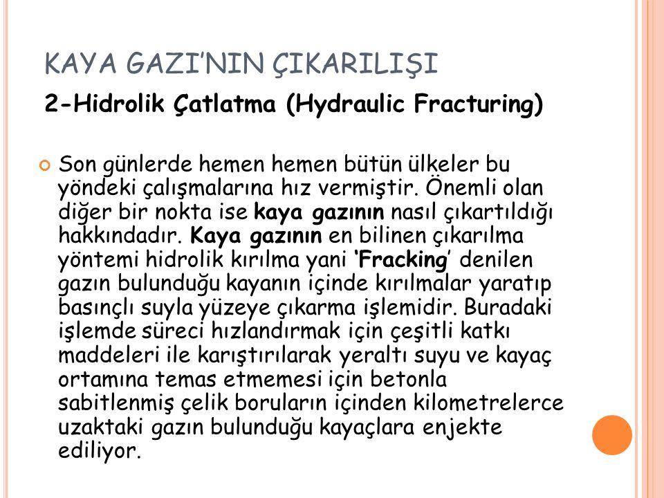 KAYA GAZI'NIN ÇIKARILIŞI 2-Hidrolik Çatlatma (Hydraulic Fracturing) Son günlerde hemen hemen bütün ülkeler bu yöndeki çalışmalarına hız vermiştir. Öne
