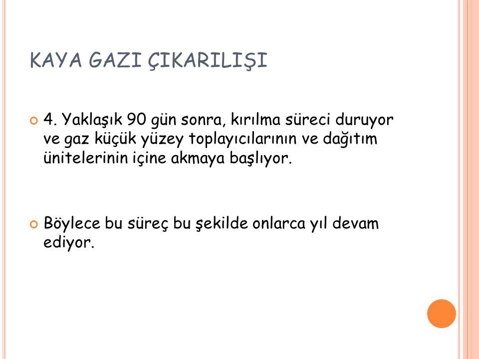 KAYA GAZI ÇIKARILIŞI 4.