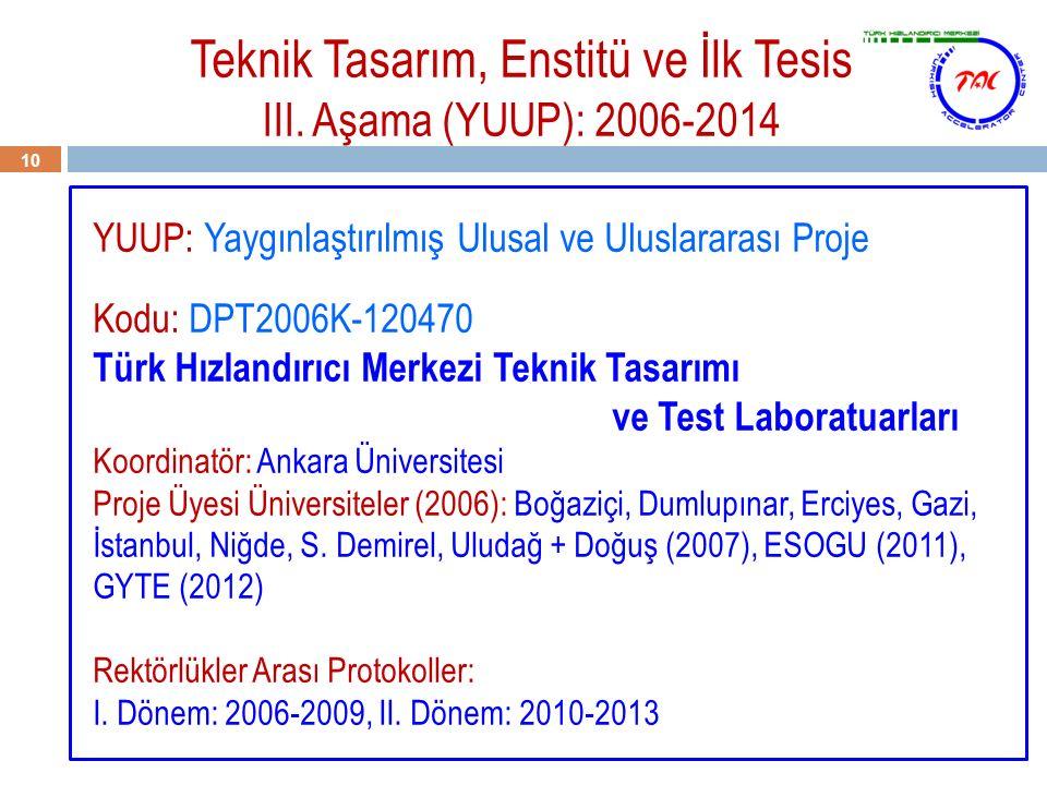 Teknik Tasarım, Enstitü ve İlk Tesis III. Aşama (YUUP): 2006-2014 10 YUUP: Yaygınlaştırılmış Ulusal ve Uluslararası Proje Kodu: DPT2006K-120470 Türk H
