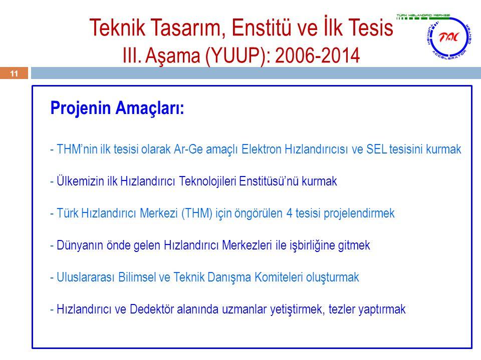 11 Teknik Tasarım, Enstitü ve İlk Tesis III. Aşama (YUUP): 2006-2014 Projenin Amaçları: - THM'nin ilk tesisi olarak Ar-Ge amaçlı Elektron Hızlandırıcı