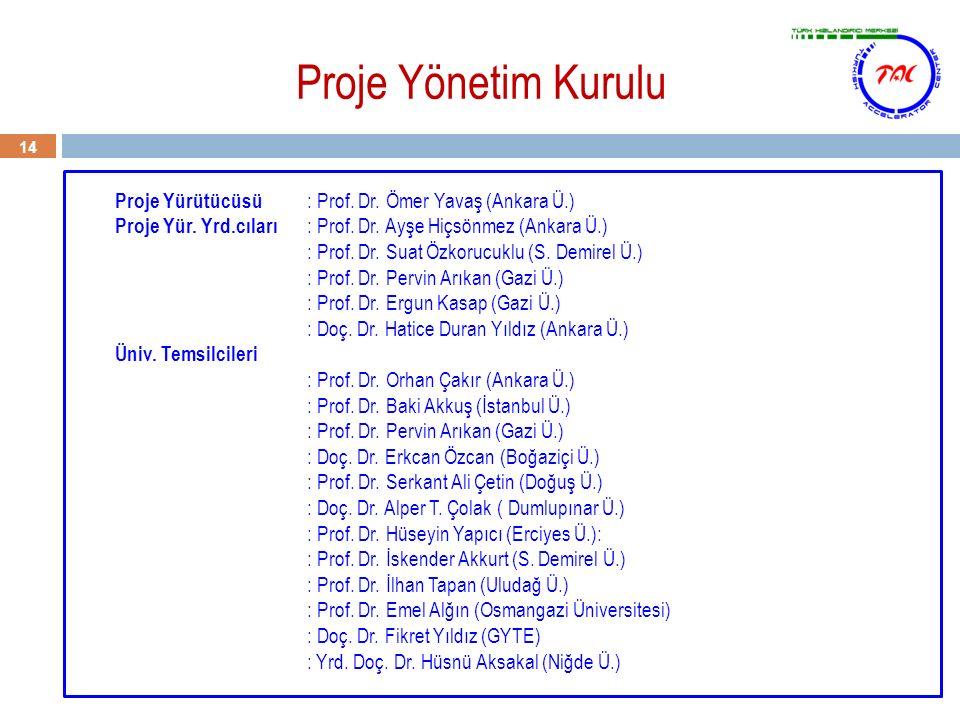 14 Proje Yönetim Kurulu Proje Yürütücüsü : Prof. Dr. Ömer Yavaş (Ankara Ü.) Proje Yür. Yrd.cıları : Prof. Dr. Ayşe Hiçsönmez (Ankara Ü.) : Prof. Dr. S