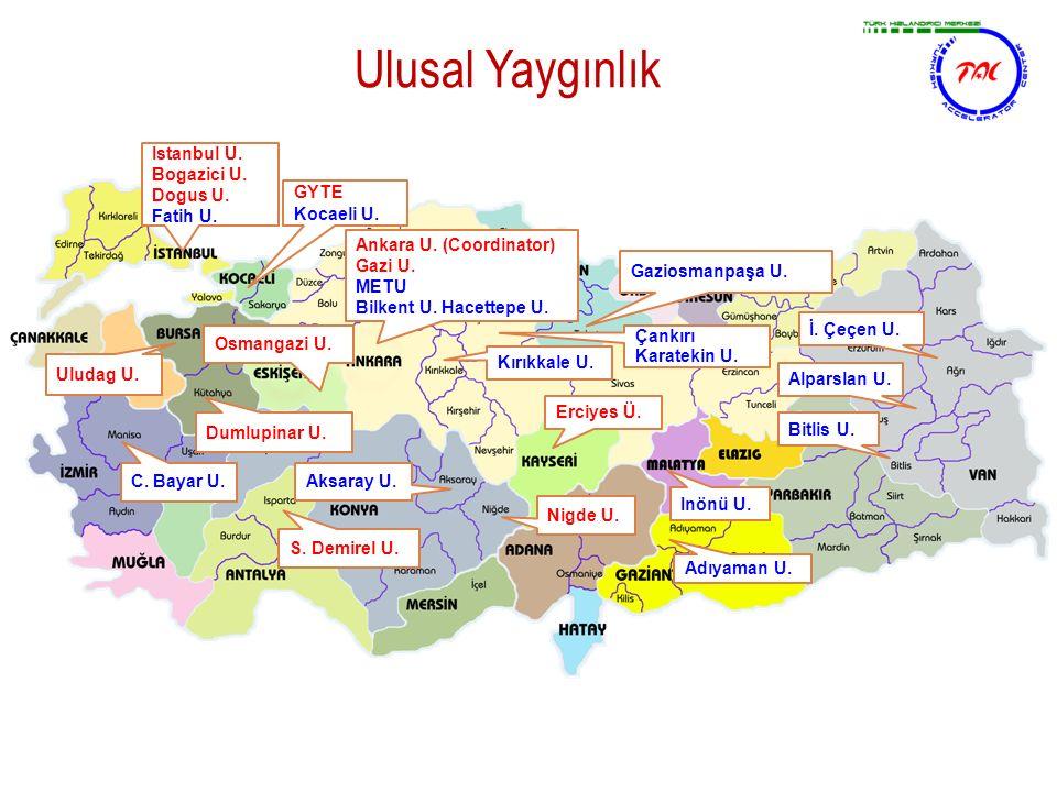 Ulusal Yaygınlık. Istanbul U. Bogazici U. Dogus U. Fatih U. Ankara U. (Coordinator) Gazi U. METU Bilkent U. Hacettepe U. Kırıkkale U. Osmangazi U. GYT