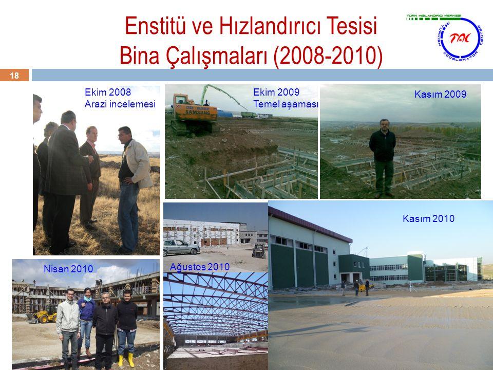 Enstitü ve Hızlandırıcı Tesisi Bina Çalışmaları (2008-2010) 18 Ekim 2008 Arazi incelemesi Ekim 2009 Temel aşaması Kasım 2010 Kasım 2009 Nisan 2010 Eki