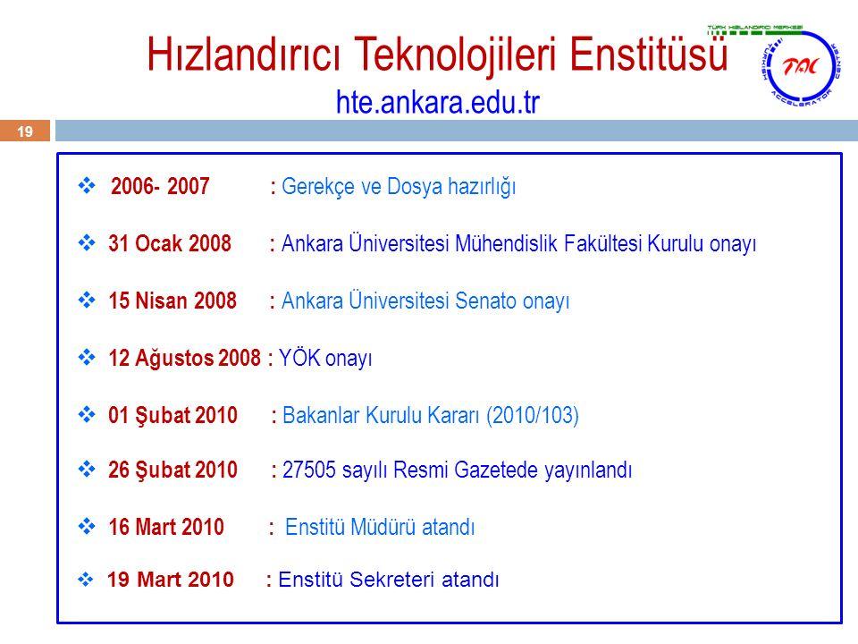 Hızlandırıcı Teknolojileri Enstitüsü hte.ankara.edu.tr 19  2006- 2007 : Gerekçe ve Dosya hazırlığı  31 Ocak 2008 : Ankara Üniversitesi Mühendislik F