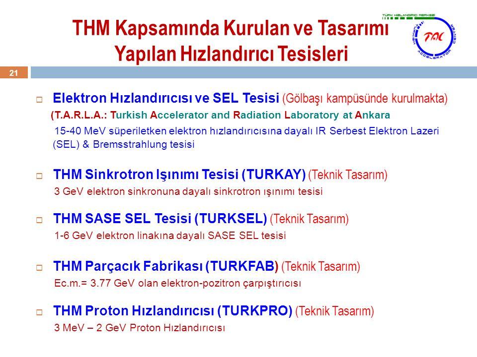 THM Kapsamında Kurulan ve Tasarımı Yapılan Hızlandırıcı Tesisleri  Elektron Hızlandırıcısı ve SEL Tesisi (Gölbaşı kampüsünde kurulmakta) (T.A.R.L.A.: