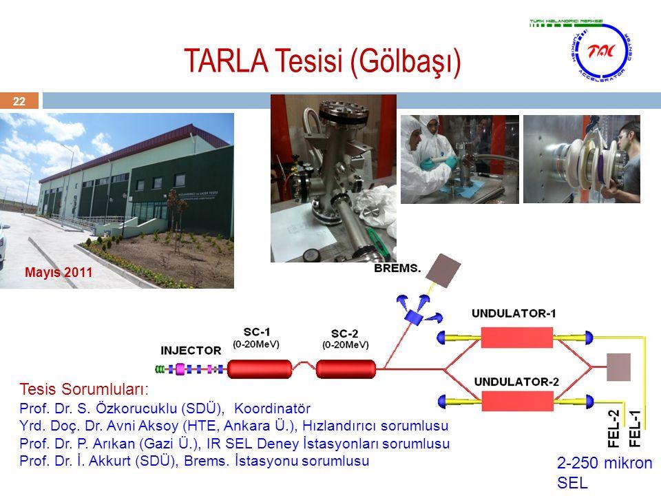 22 TARLA Tesisi (Gölbaşı) Mayıs 2011 2-250 mikron SEL Tesis Sorumluları: Prof. Dr. S. Özkorucuklu (SDÜ), Koordinatör Yrd. Doç. Dr. Avni Aksoy (HTE, An